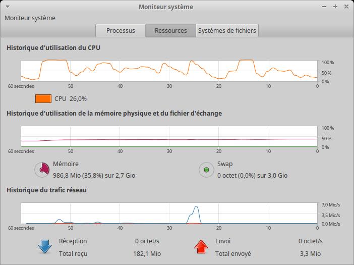 Xubuntu 61 Moniteur système 01.png