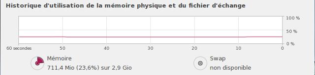 A 55 moniteur 05 démarrage s.png