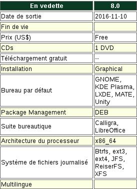 Black Lab 8 DW 02 vedette.png