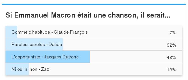 Macron chanson.png