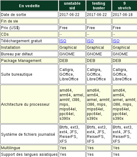 Debian 9 DW 1.png
