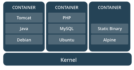 Docker openSUSE s.png
