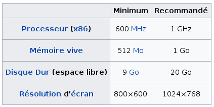 Linux Mint recommandations.png