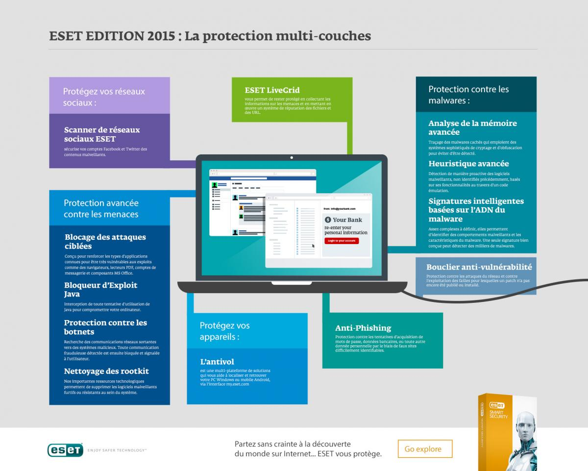 ESET-EDITION-2015--La-protection-multi-couches.jpg