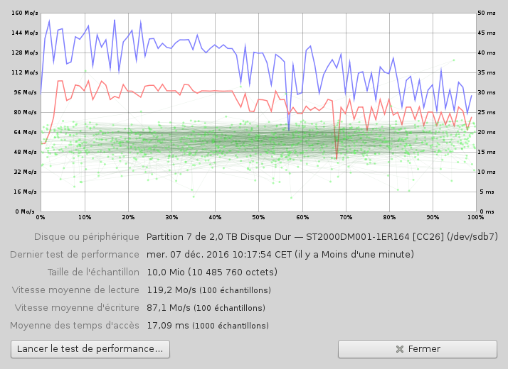 311935DisquestestdeperformanceSeagate.png