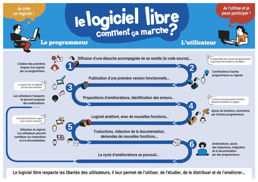 april-logiciel_libre-s.png