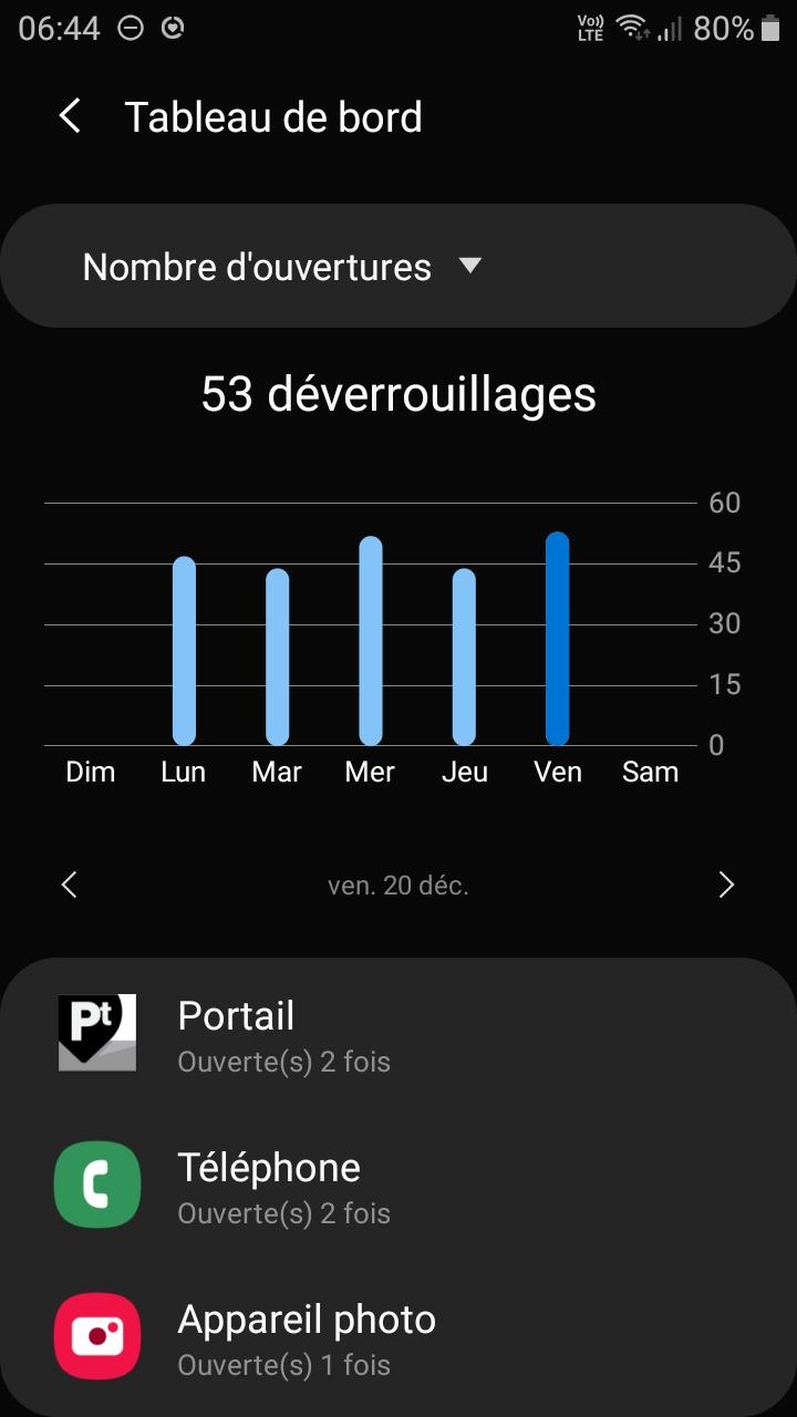 Screenshot_20191222-064440_Digital_wellbeing1.jpg